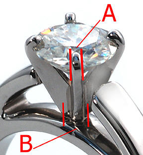 950 Palladium: Gemstone Setting Considerations