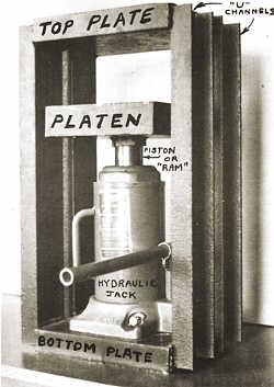 The Practical Hydraulic Press - Ganoksin Jewelry Making