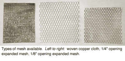 Types of Copper Mesh