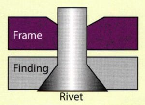 Fig 12. Thread rivet through finding and bolt frames