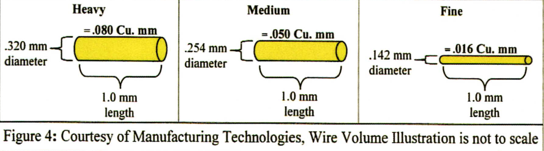 Laser Welding Basics Part 3 Ganoksin Jewelry Making Community Spot Wiring Diagram Sweet Technologies That Are Available As Options In Some Lasers Shown Figure Provide A Finer Focused Beam Over The Focal Plane