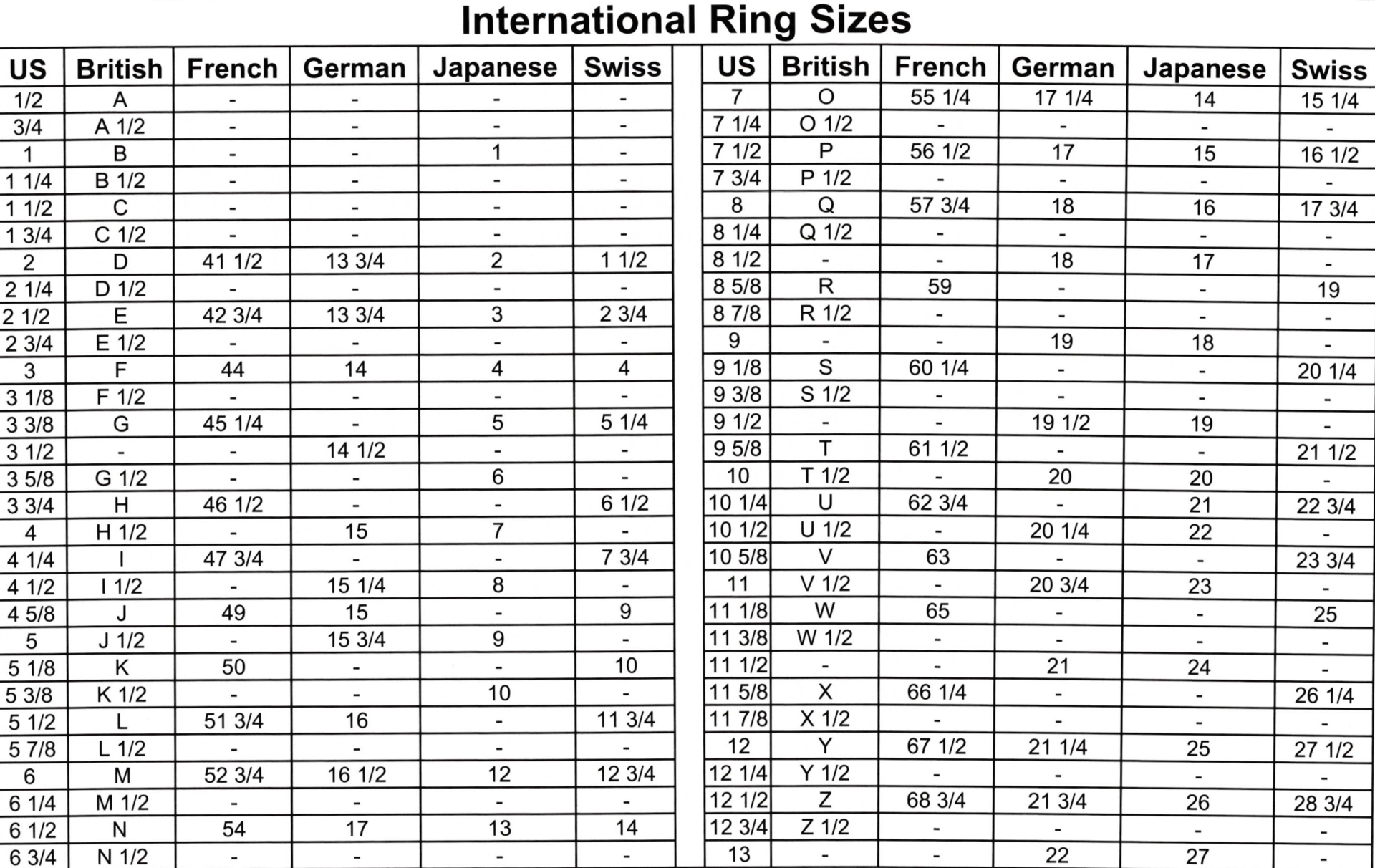 Image result for international ring size chart
