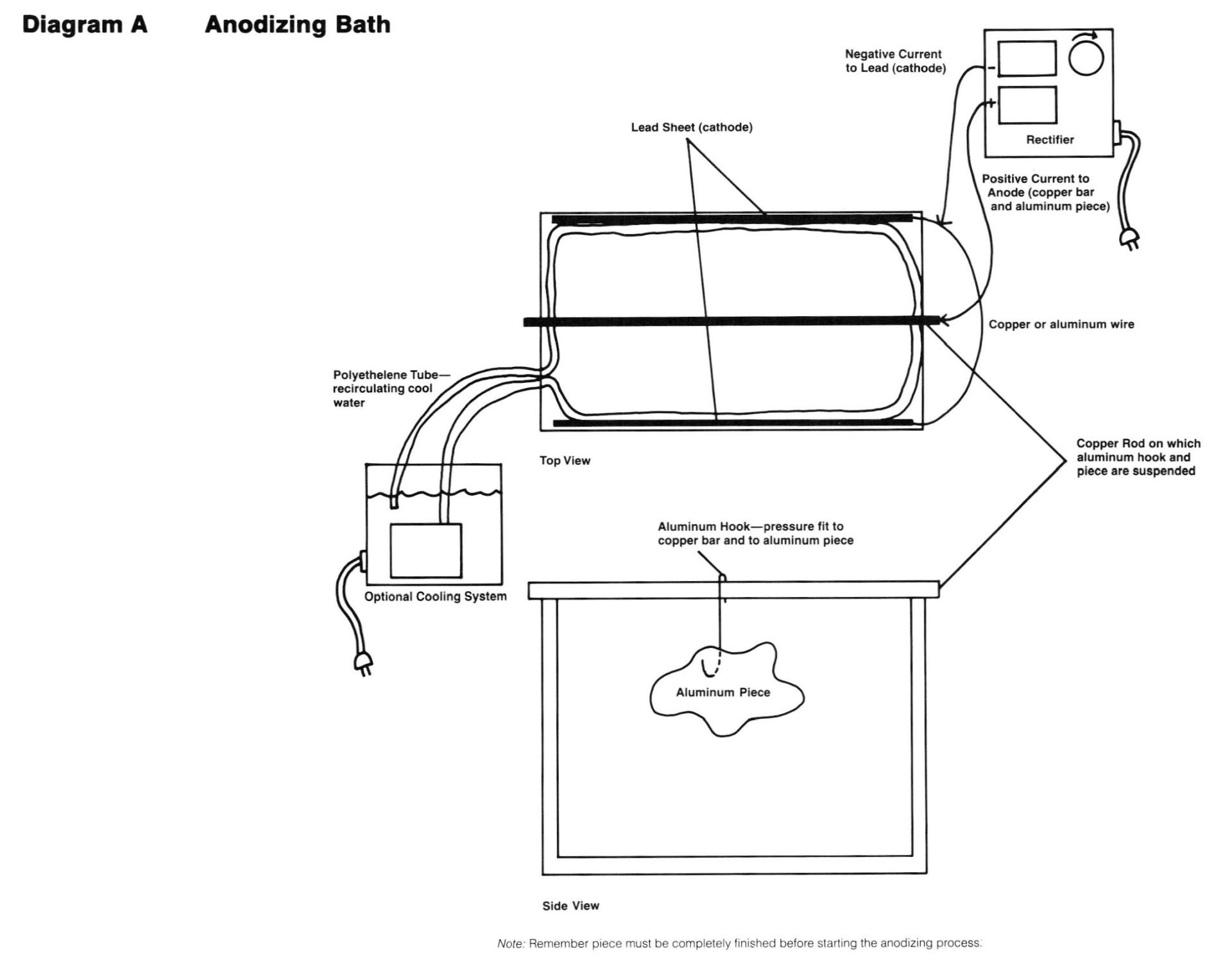 Anodizing Aluminum Ganoksin Jewelry Making Community Wiring Hazards Image 2