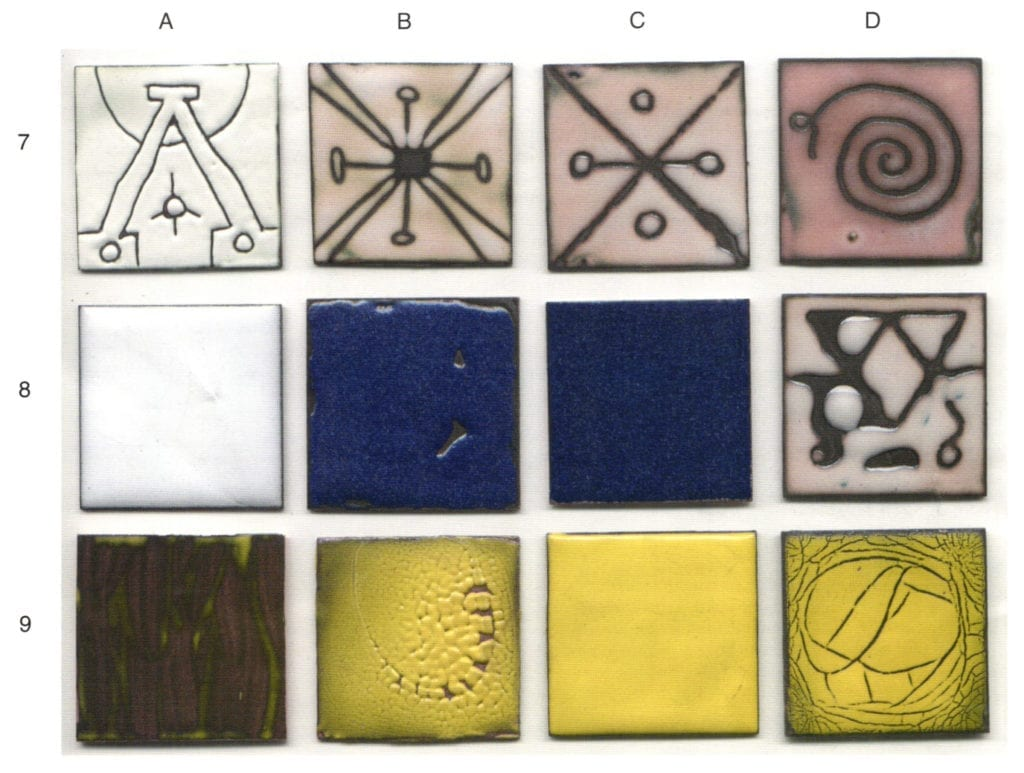 Enameling Tips: Cause and Effect