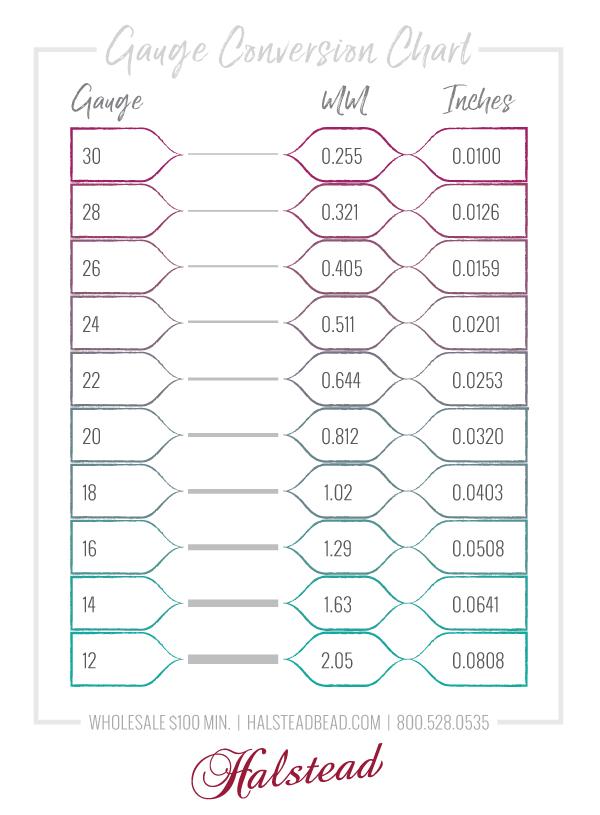 gauge conversion chart